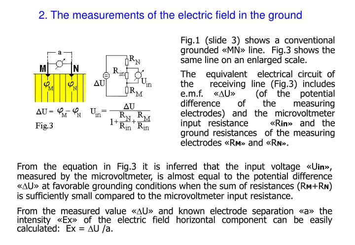 2. The measurements of the electric field in the ground