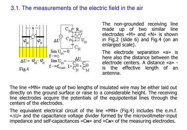 3.1. The measurements of the electric field in the air
