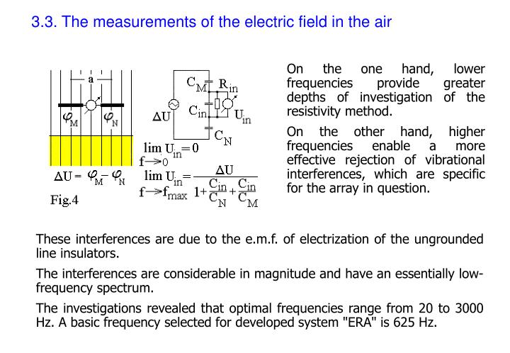 3.3. The measurements of the electric field in the air