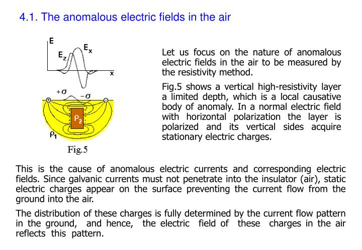4.1. The anomalous electric fields in the air