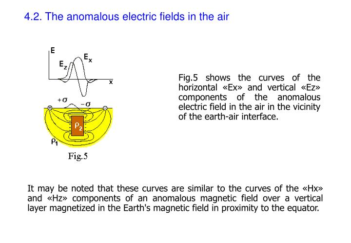 4.2. The anomalous electric fields in the air