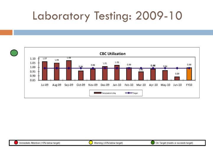 Laboratory Testing: 2009-10