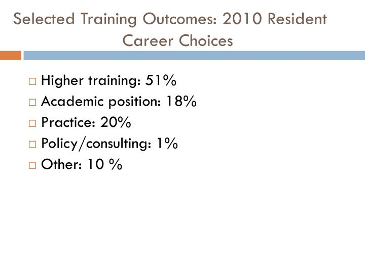 Selected Training Outcomes: 2010 Resident
