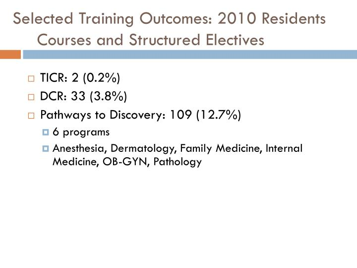 Selected Training Outcomes: 2010 Residents