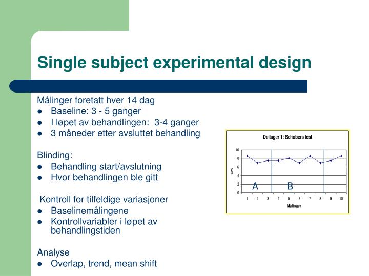 Single subject experimental design