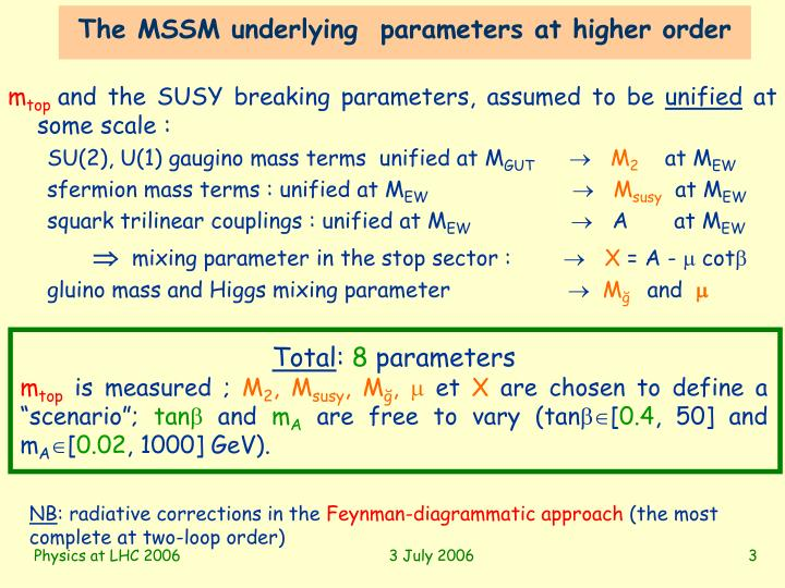 The mssm underlying parameters at higher order