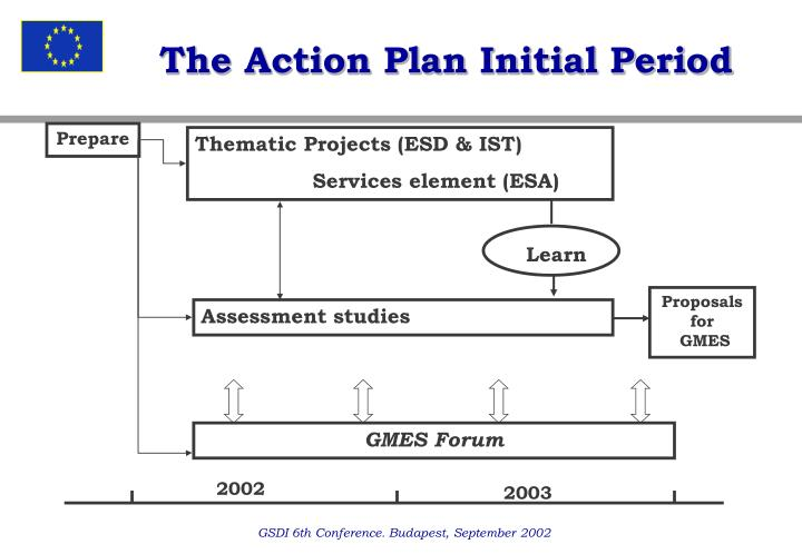 The Action Plan Initial Period