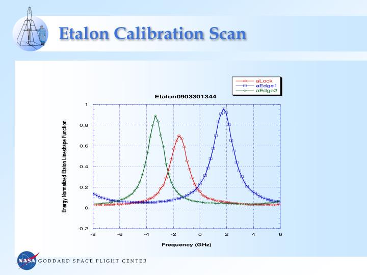 Etalon Calibration Scan