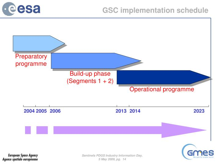 GSC implementation schedule