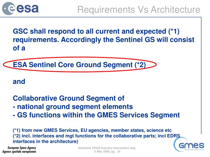 Requirements Vs Architecture