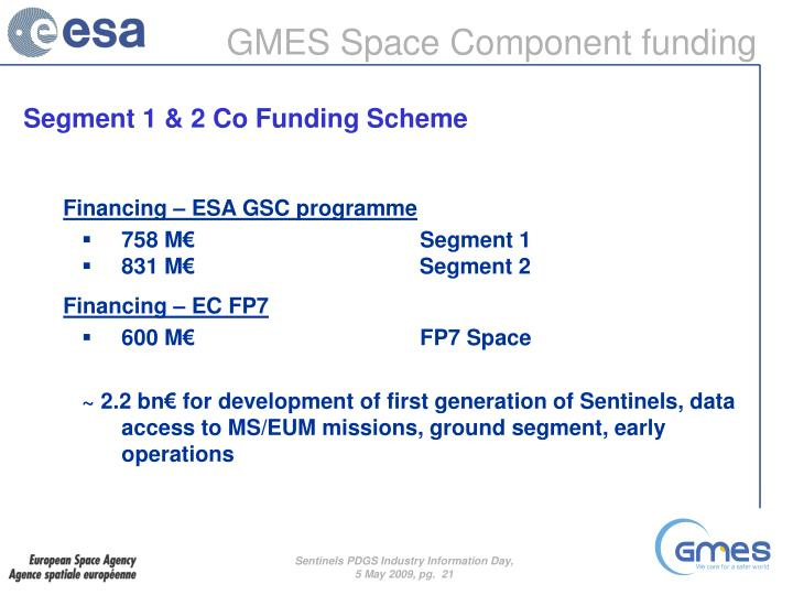 GMES Space Component funding