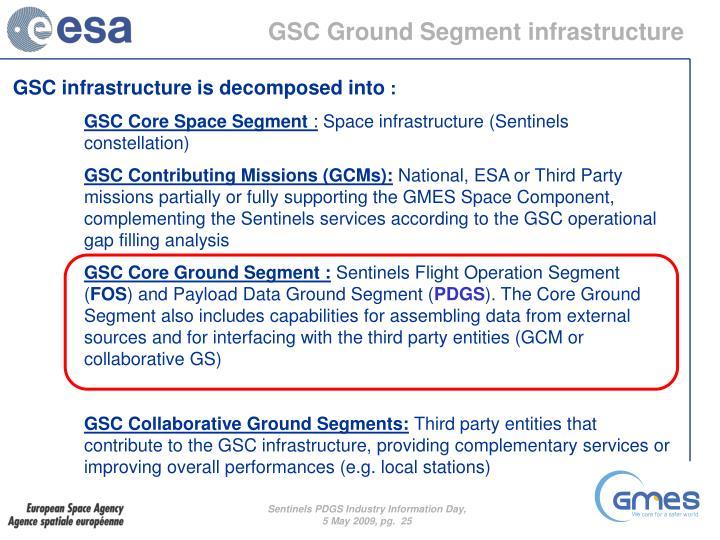 GSC Ground Segment infrastructure