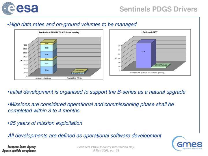 Sentinels PDGS Drivers