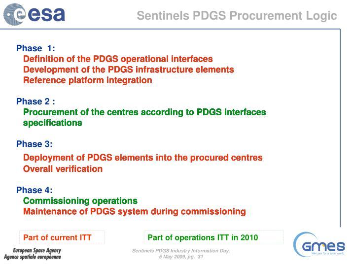 Sentinels PDGS Procurement Logic