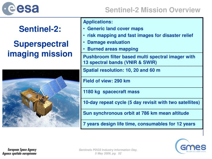 Sentinel-2 Mission Overview