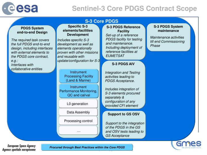 Sentinel-3 Core PDGS Contract Scope