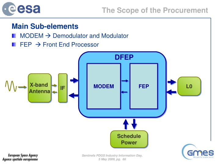 The Scope of the Procurement
