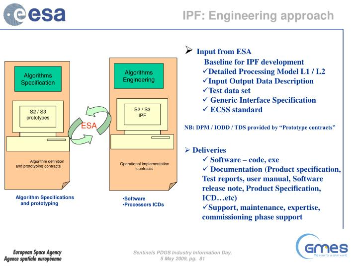 IPF: Engineering approach