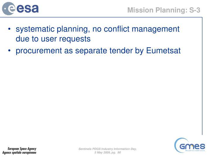 Mission Planning: S-3