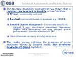 technical assessment and market survey