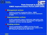 from concept to capacity gmes implementation period 2004 2008