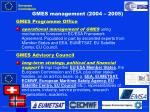 gmes management 2004 2005