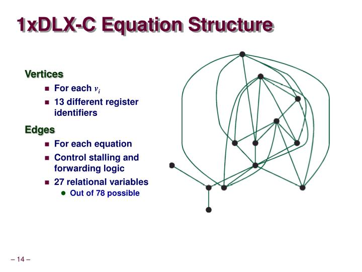 1xDLX-C Equation Structure