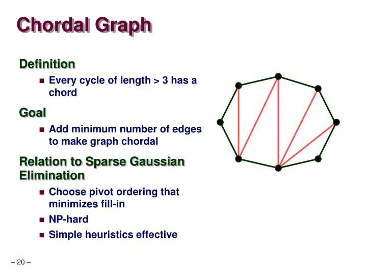Chordal Graph