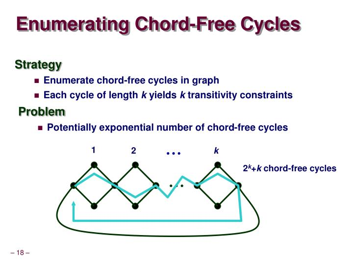 Enumerating Chord-Free Cycles
