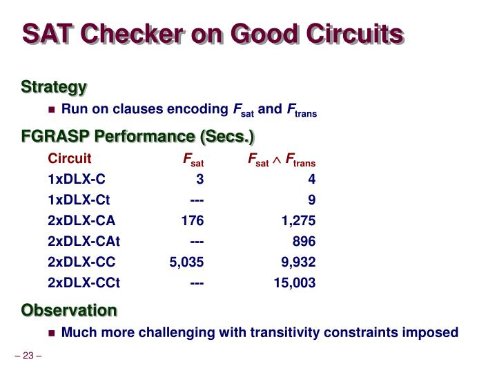 SAT Checker on Good Circuits