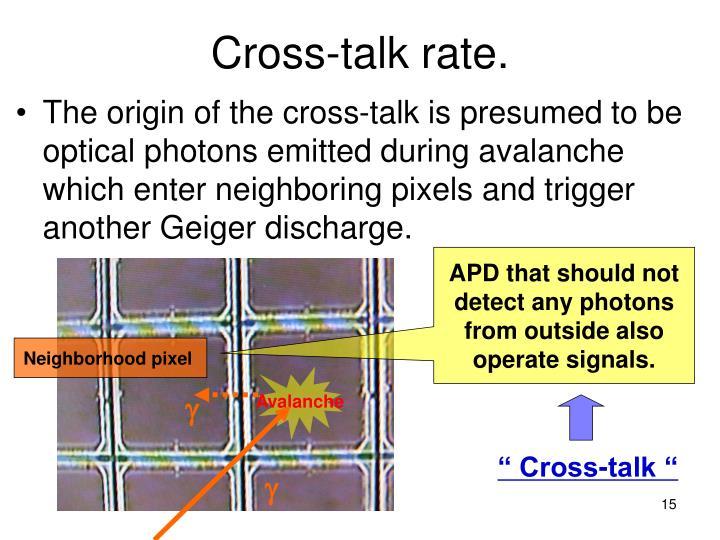 Cross-talk rate.