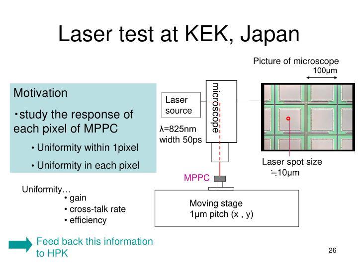 Laser test at KEK, Japan