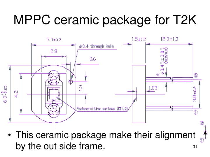 MPPC ceramic package for T2K