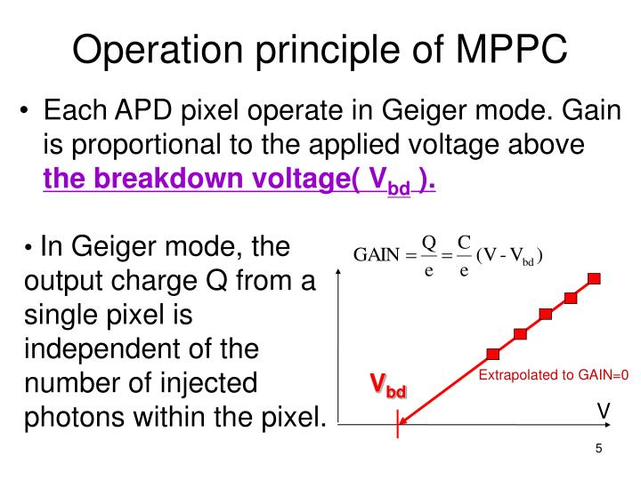 Operation principle of MPPC