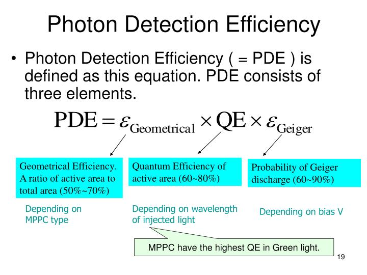 Photon Detection Efficiency