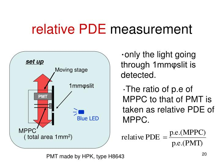 relative PDE