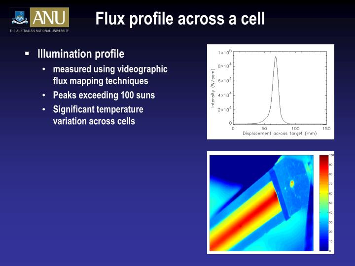 Flux profile across a cell