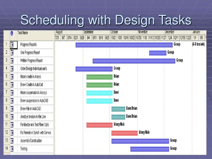 Scheduling with Design Tasks