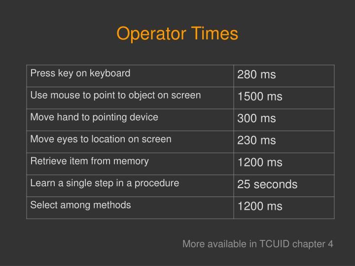 Operator Times
