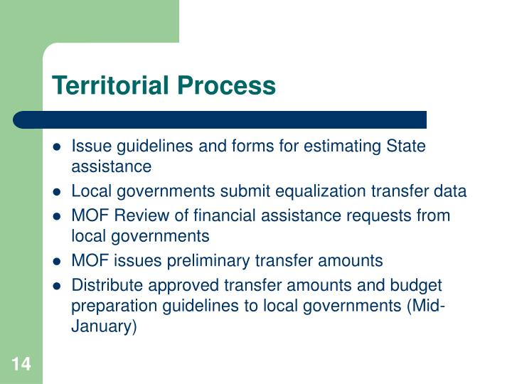 Territorial Process