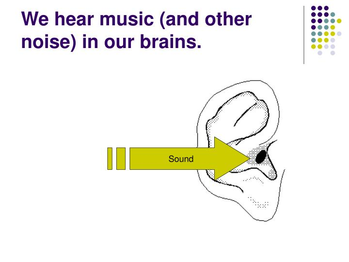 We hear music (and other noise) in our brains.