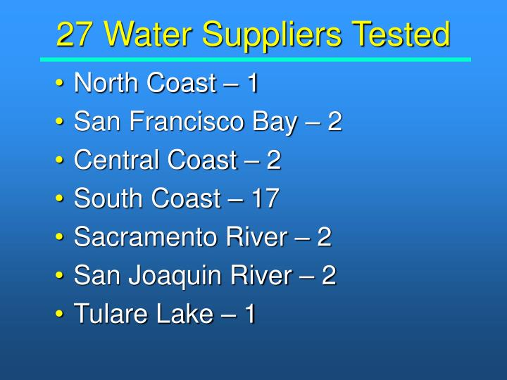 27 Water Suppliers Tested