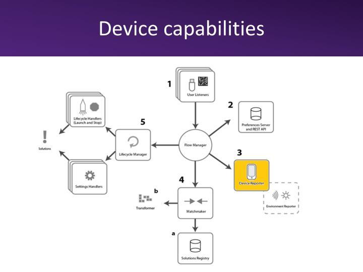 Device capabilities