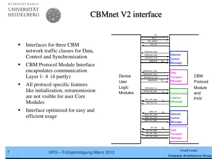 CBMnet V2 interface