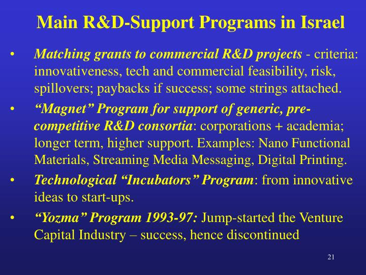 Main R&D-Support Programs in Israel