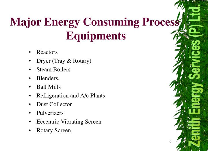 Major Energy Consuming Process