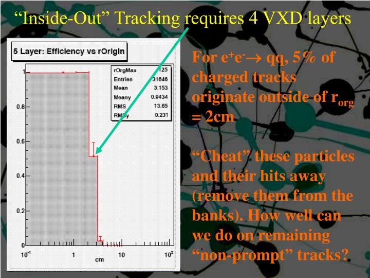 """Inside-Out"" Tracking requires 4 VXD layers"