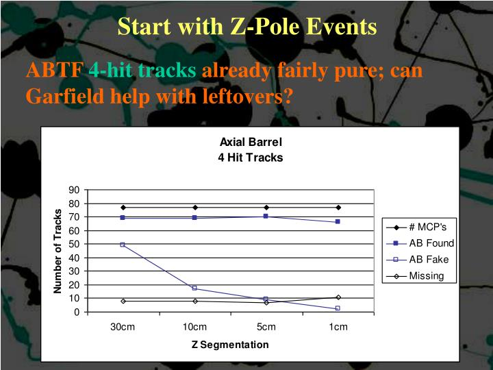 Start with Z-Pole Events
