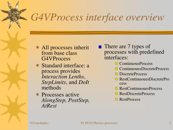 G4vprocess interface overview
