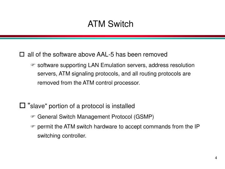 ATM Switch